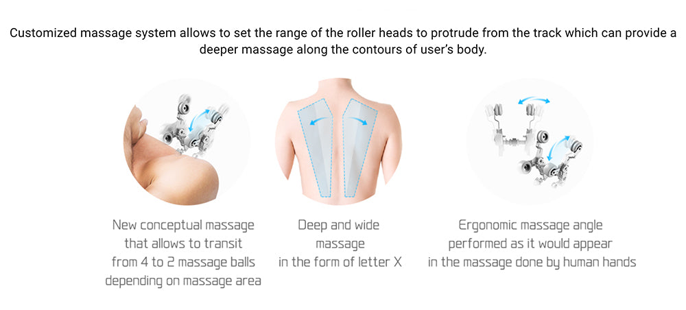 Customized Massage System That Can Provide Deeper Massage Along The Contours of User's Body