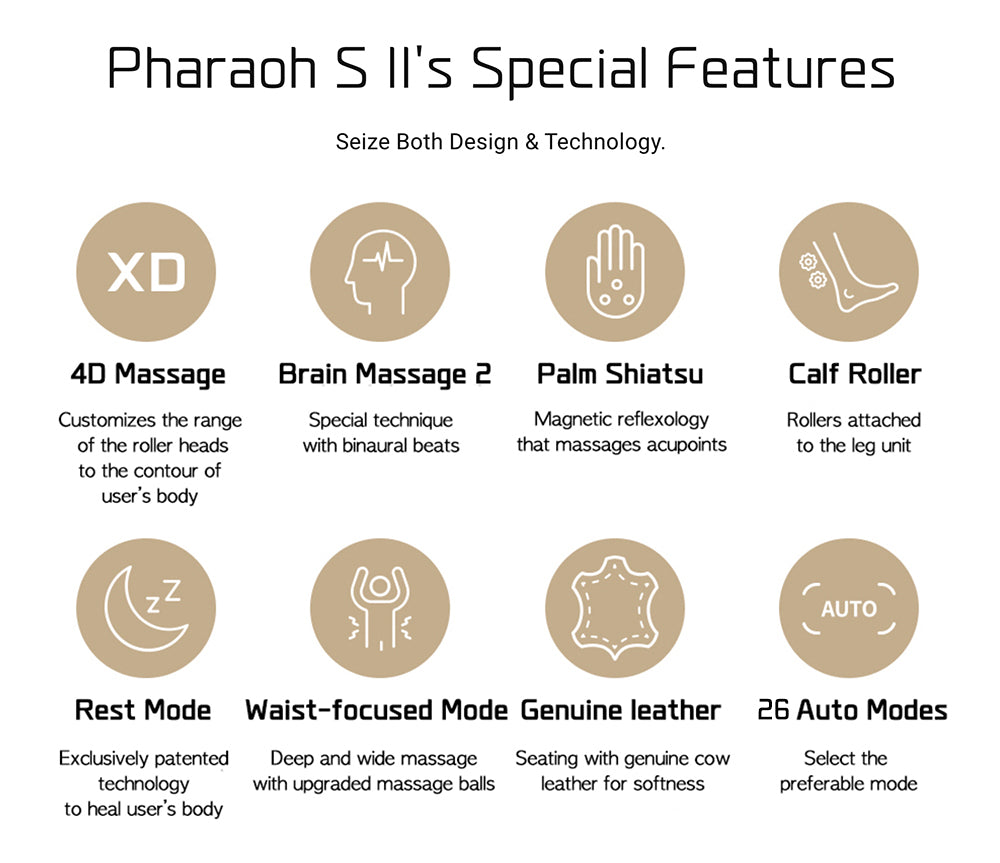 Pharaoh S 2's Special Features