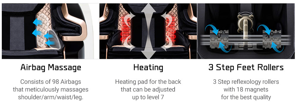 Special Features Such as Airbag Massage, Heating, And 3 Step Feet Rollers