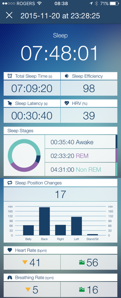 Hexoskin sleep report