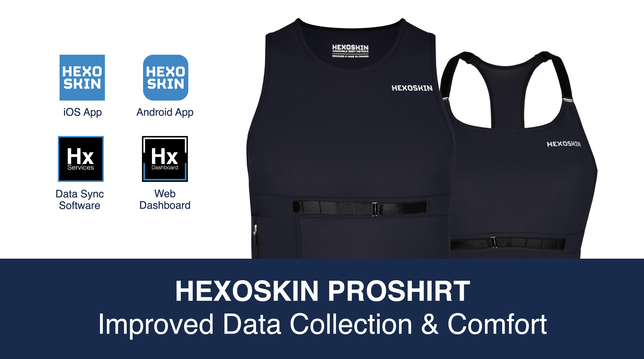 Introducing Hexoskin ProShirt