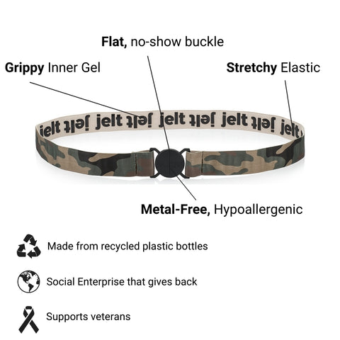 Anatomy of a Jelt belt featuring the True Camo belt. Jelt belts are made from recycled plastic bottles and are metal and nickel free.