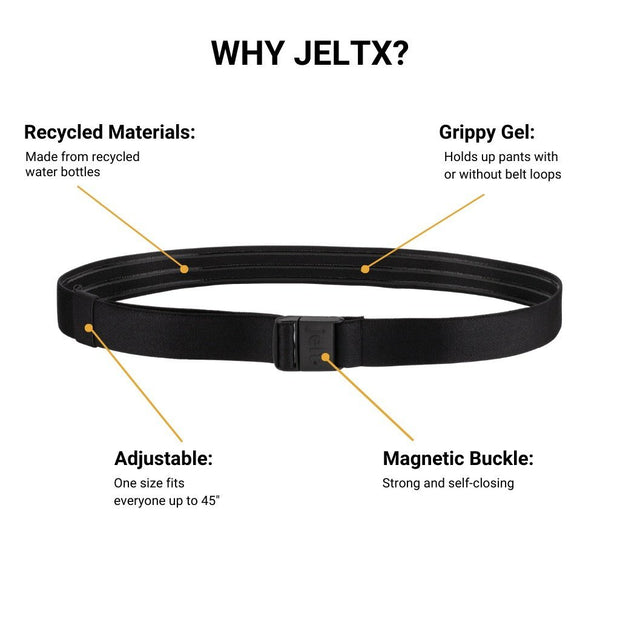 Why Jelt? This is a diagram of a JeltX, showing the features and benefits including: Made from recycled plastic bottles, adjustable, strong elastic with grippy inner gel, magnetic buckle and Made in Montana, USA.