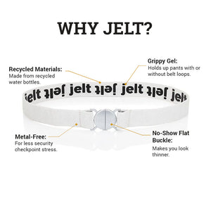 Anatomy of a Jelt belt.