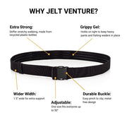 Why Jelt Venture? Extra strong with stiffer webbing, made from recycled plastic bottles, grippy inner gel, a wider width, adjustable and a durable buckle.
