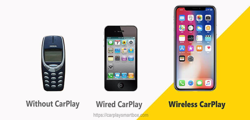 car-With-apple-wired-wireless-carPlay-smart-box-retrofit-difference