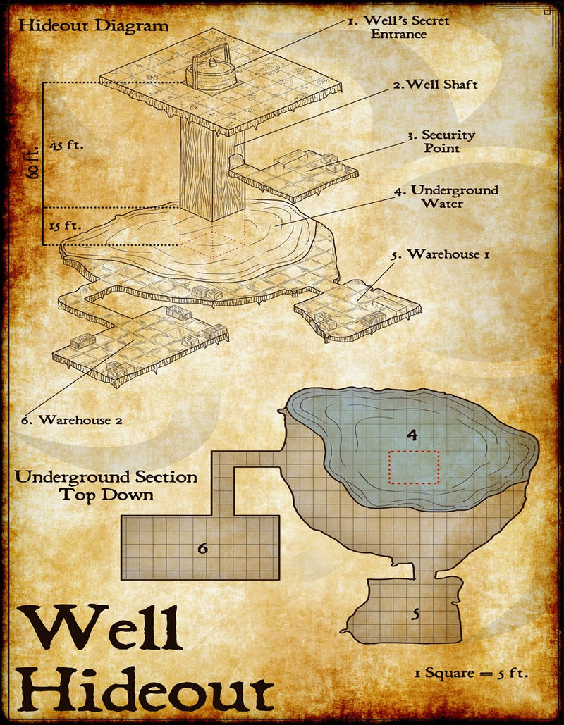 Well Hideout Fantasy Map