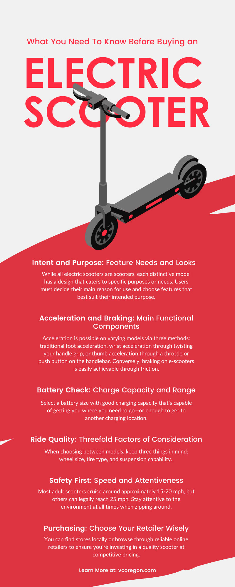 What You Need To Know Before Buying an Electric Scooter