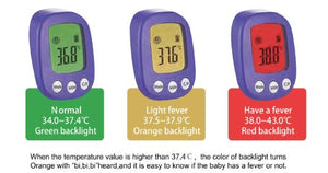 Infrared Baby Thermometer (Certified) - Delivery to your Door