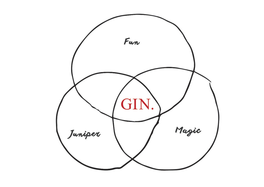 WHAT THE HECK IS GIN?