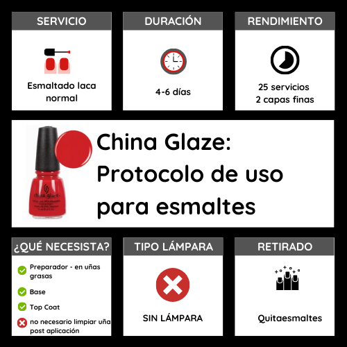 CHINA GLAZE TRATAMIENTO DE UÑAS FIRST AND LAST. BASE Y TOP COAT. 14ML