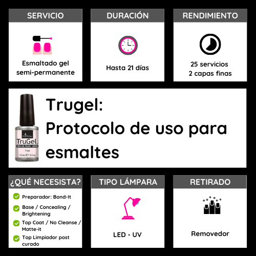 EZ TRUGEL TOP COAT