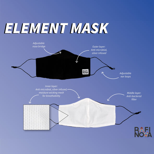 Element Features List: Adjustable nose bridge. Outer layer; Antimicrobial, silver infused fabric. Inner Layer; antimicrobial, silver infused, moisture wicking mesh for breathability. Adjustable ear loops. Middle Layer; antibacterial filter.
