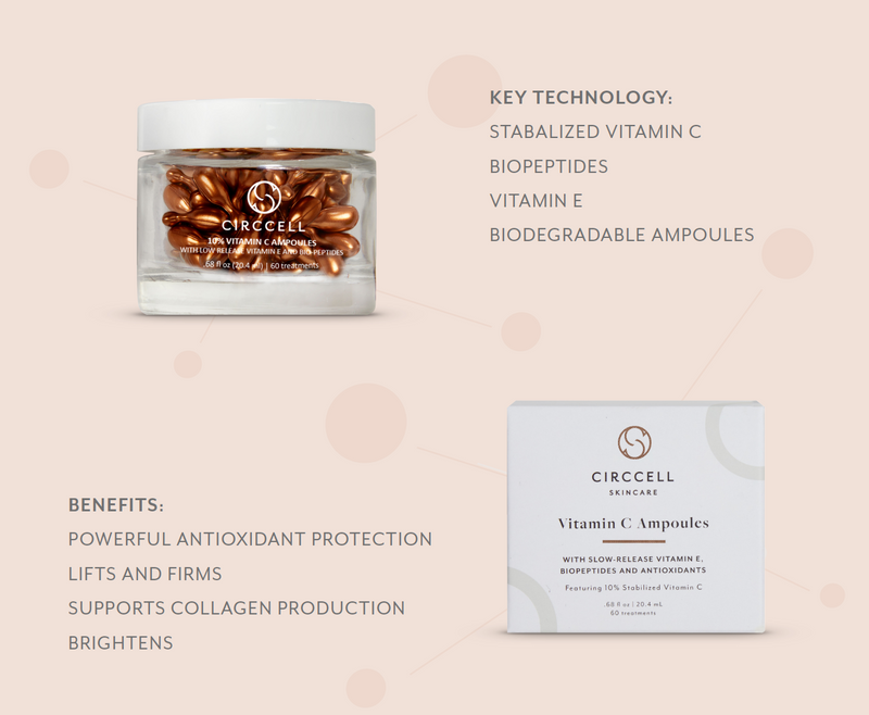 CIRCCELL: Vitamin C Ampoules