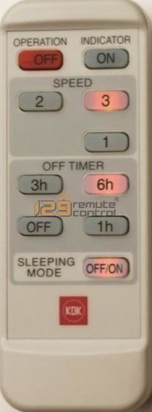 A11Ys Remote Control - Sample