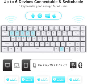 RK68 65% Wireless Gaming Keyboard, Compact Bluetooth Mechanical Keyboard with Gateron Red Switch and Stand-Alone Arrow/Control Keys, Compatible for Multi-Device Connection