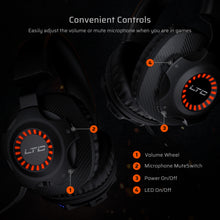 Load image into Gallery viewer, SoundSlave 2.4G Wireless/Wired Gaming Headset, Detachable Noise Canceling Microphone, Orange LED Light Headphones