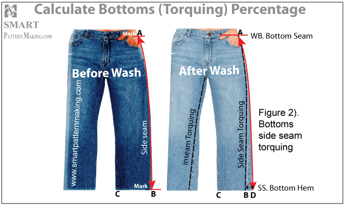 How to: Calculate Pants Spirality Percentage in 5 Simple Steps