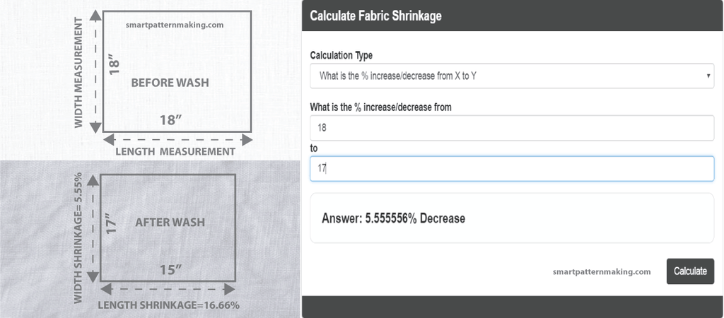 Imperial/ Metric Length Conversion And Fabric Shrinkage