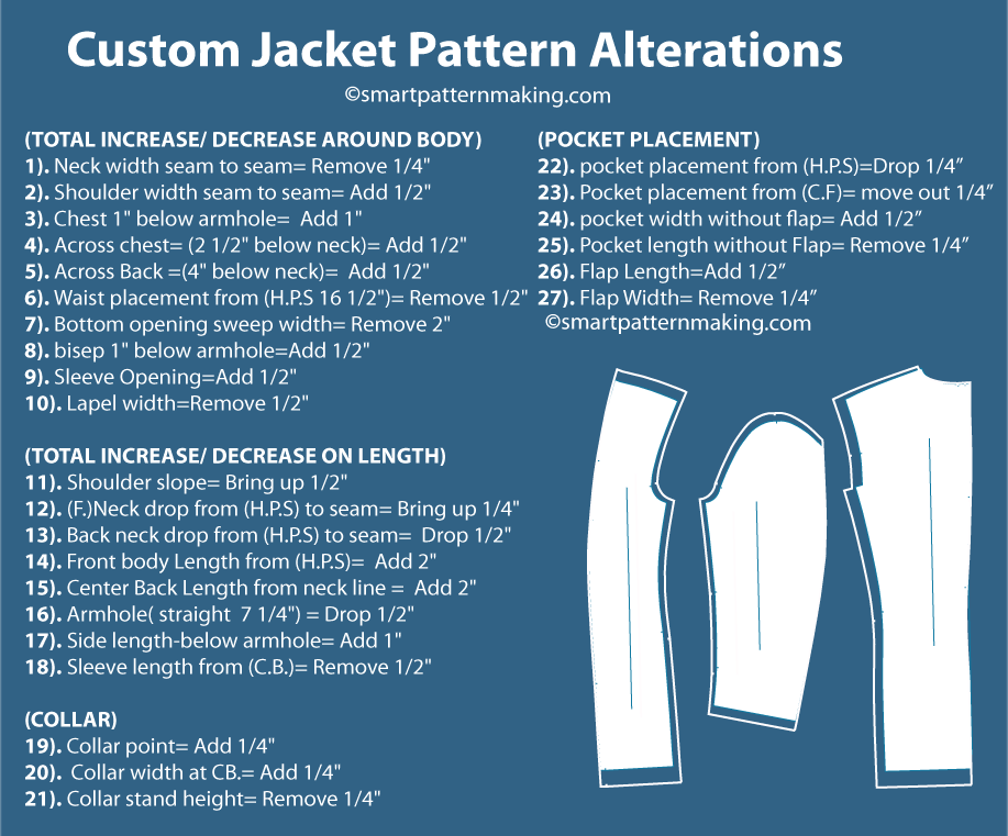 Custom Jacket Pattern Alterations info.graphic