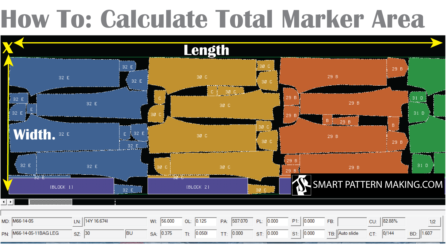 How To Calculate Marker Efficiency In 3 Simple Steps