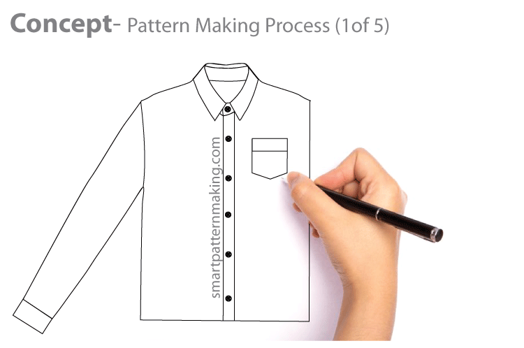 CONCEPT- Pattern Making Process (1 of 5 )