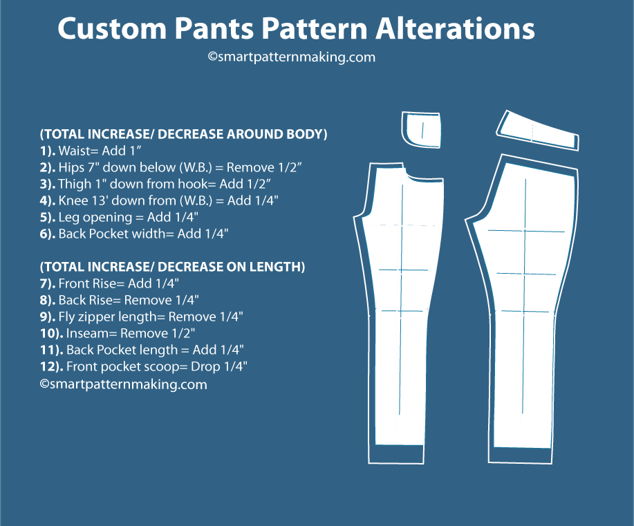 Custom Pants Pattern Alterations Info.graphic