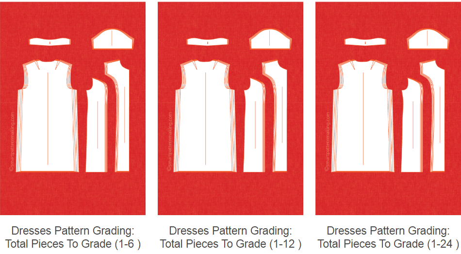Grading Dresses Patterns