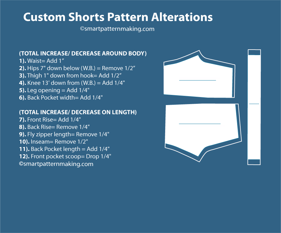 Custom Shorts Pattern Alterations Info.graphic
