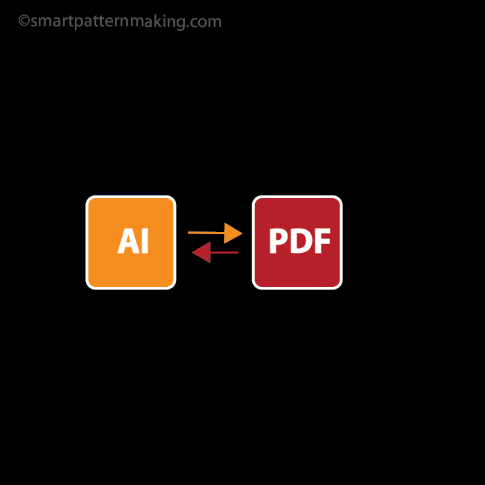 illustrator To PDF Conversions