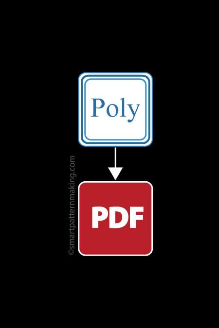 PolyPattern DXF  To PDF Conversions (1-24 Pieces) - smart pattern making