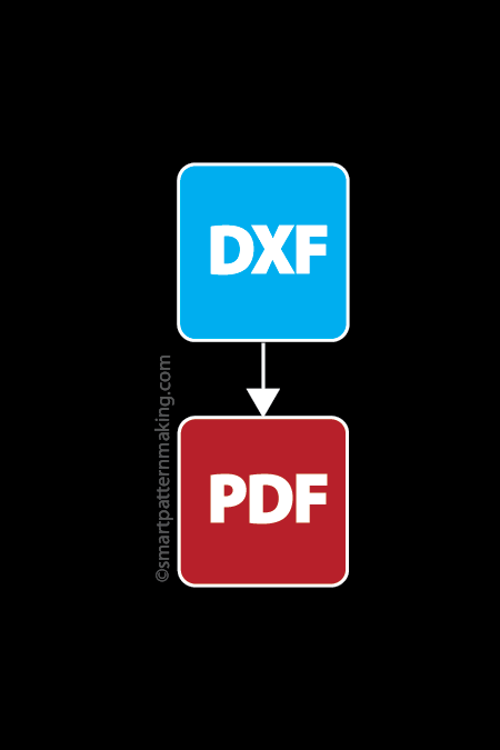 Convert DXF FIle To PDF (1-12 Pieces) - smart pattern making