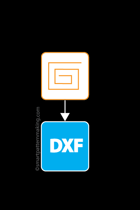 Convert Gerber To DXF (1-70 Pcs) - smart pattern making