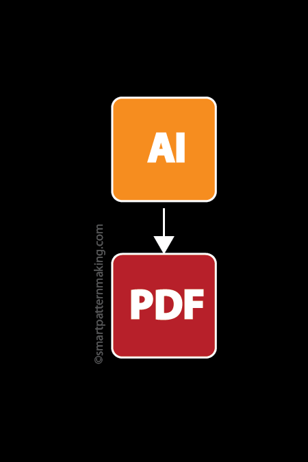 Convert Illustrator File To PDF [1-12 Pieces] - smart pattern making