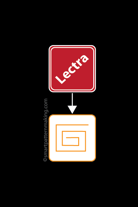 Convert Lectra DXF File To Gerber (1-70 Pieces) - smart pattern making