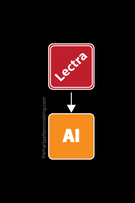Convert Lectra DXF File To Illustrator  (1-70 Pieces) - smart pattern making