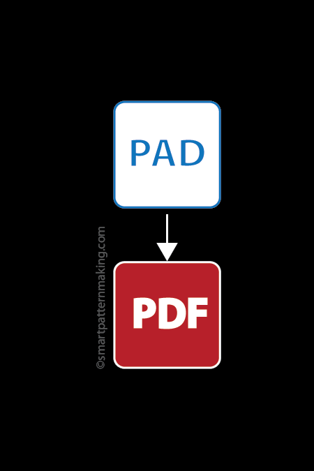PAD DXF To PDF Conversions [1-48 Pieces] - smart pattern making