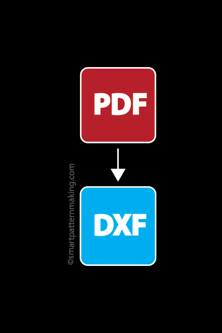 Convert PDF File To DXF (1-48 Pieces) - smart pattern making