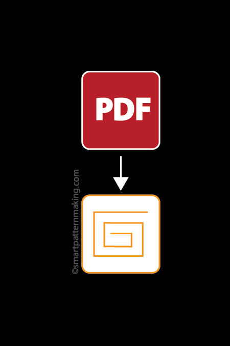 Convert PDF File To Gerber (1-48 Pieces) - smart pattern making