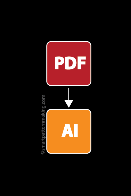 Convert PDF File To Illustrator (1-48 Pieces) - smart pattern making