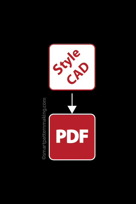 StyleCAD DXF  To PDF Conversions (1-24 Pieces) - smart pattern making