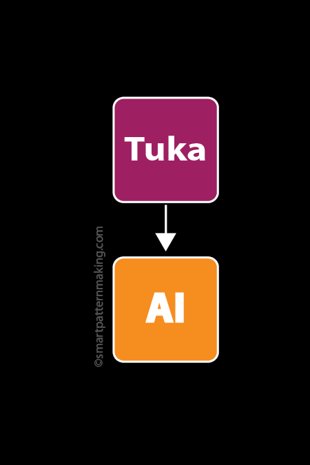 Convert Tukatech To Illustrator (1-12 PCS)