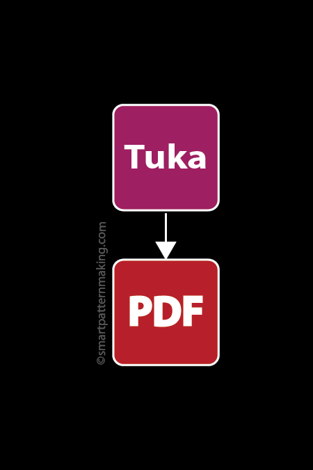 Convert Tukatech To PDF (1-70 PCS) - smart pattern making