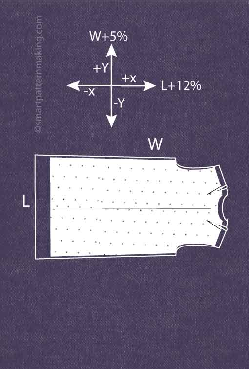 Dresses Pattern Shrinkage - smart pattern making