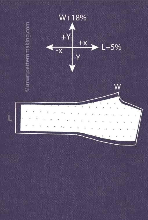 Pants Fabric Shrinkage - smart pattern making