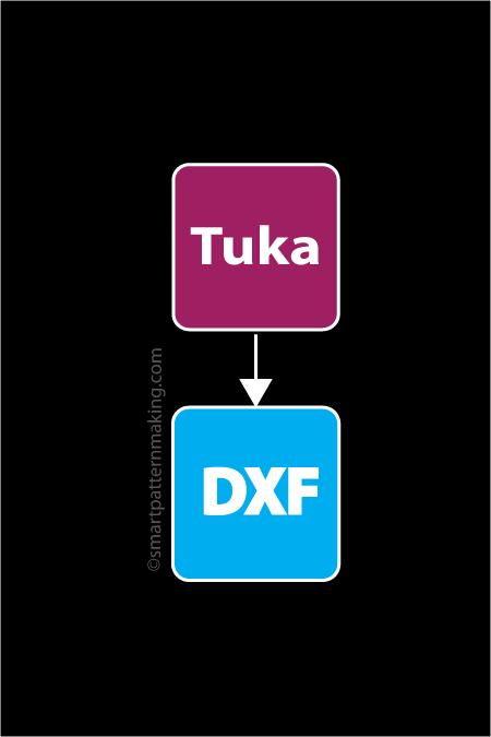 Convert Tukatech To DXF  (1-12 Pcs) - smart pattern making