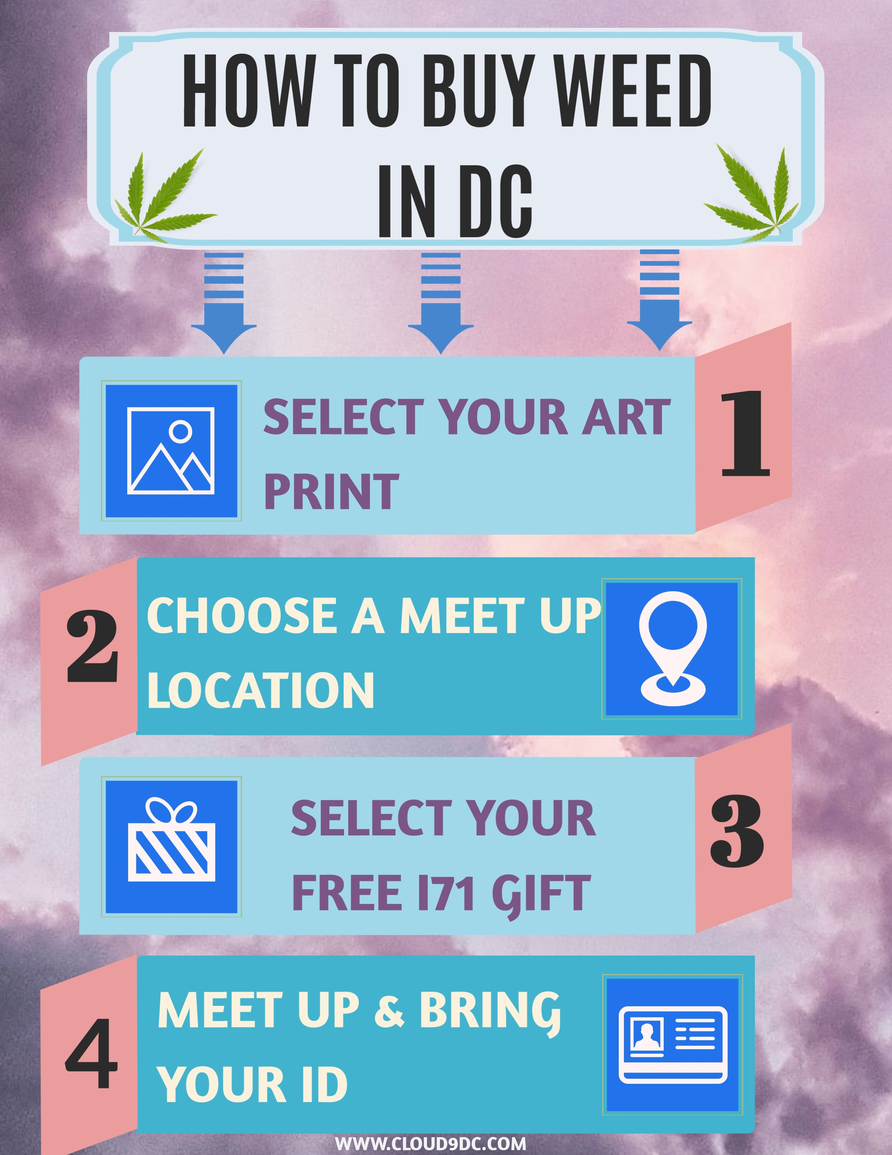 how to order weed in dc during covid19