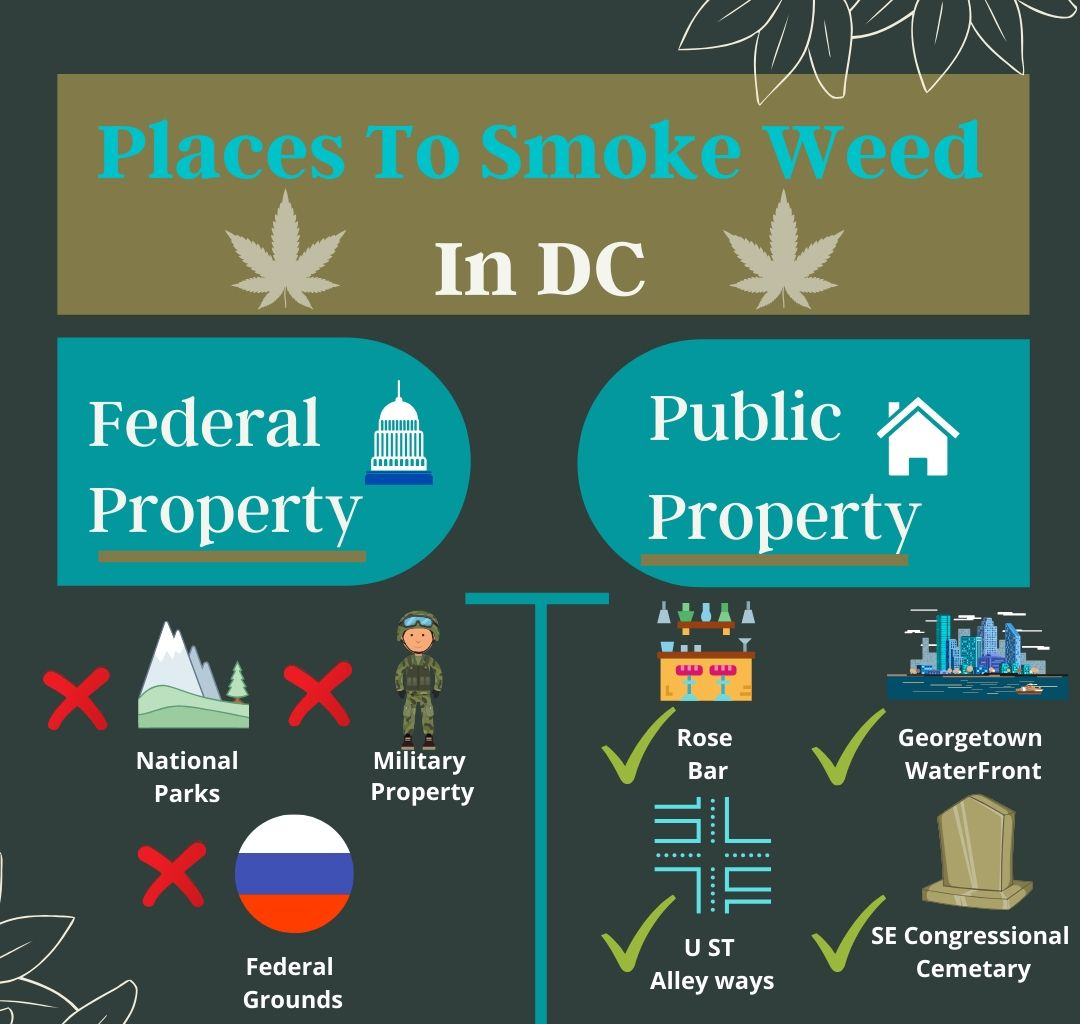 places to smoke weed in dc