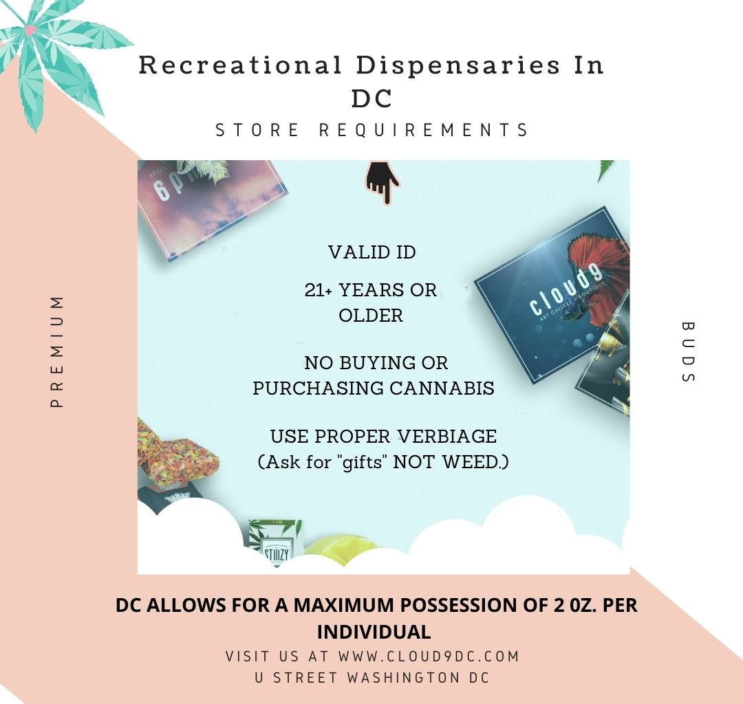recreational dispensary in dc