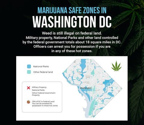 DC Weed Federal Grounds